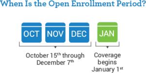 3.3-open_enrollment
